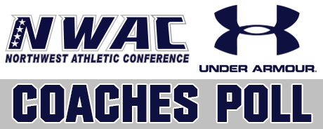 NWAC - Under Armour Coaches Poll