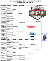 Tournament Bracket - Click to view