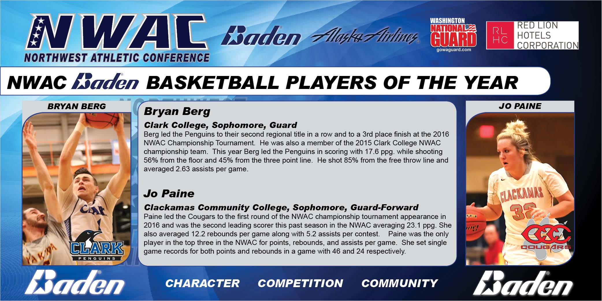 Images of the Baden NWAC Basketball Players of the Year