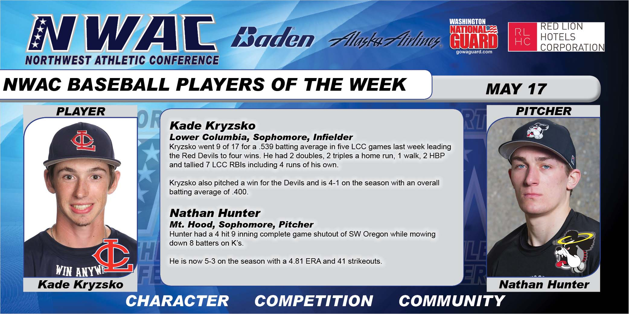 Photos of Baseball Players of the Week