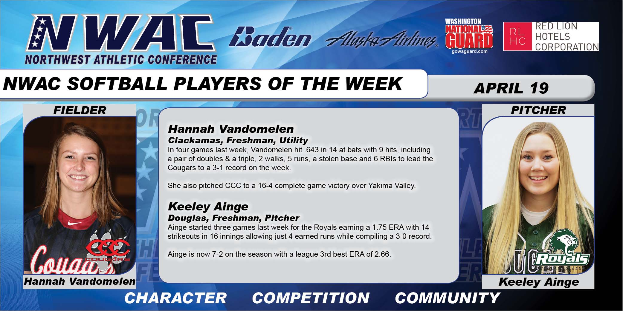 photo of softball players of the week
