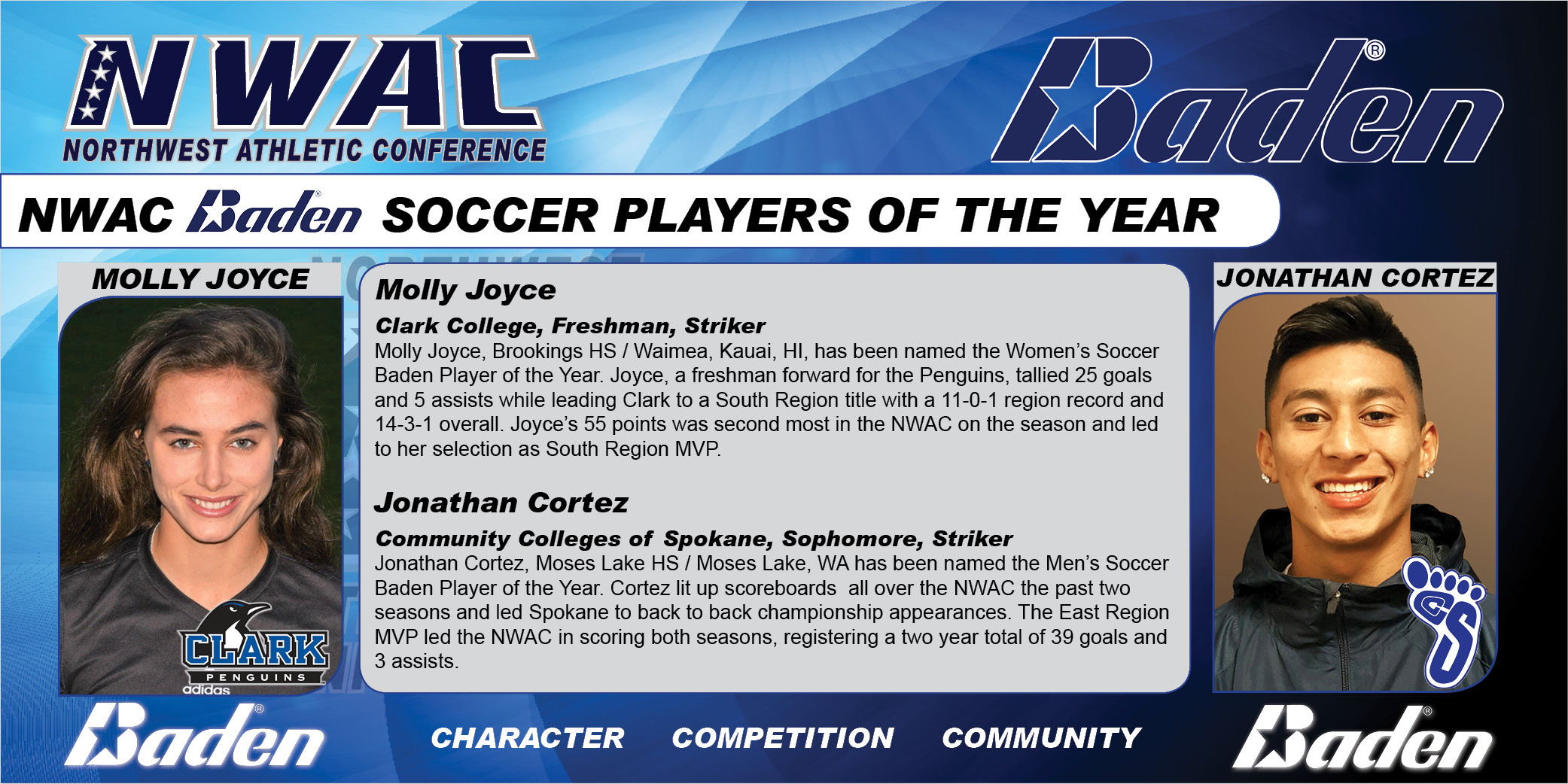 Molly Joyce and Jonathan Cortez Baden Soccer Players of the Year