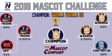 2018 Mascot Challenge - Click for Info